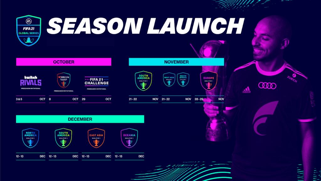 FIFA 21 Global Series nueva temporada