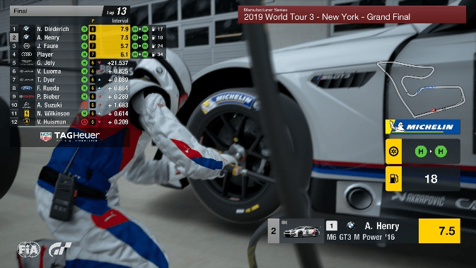 PlayStation y Michelin- carreras online